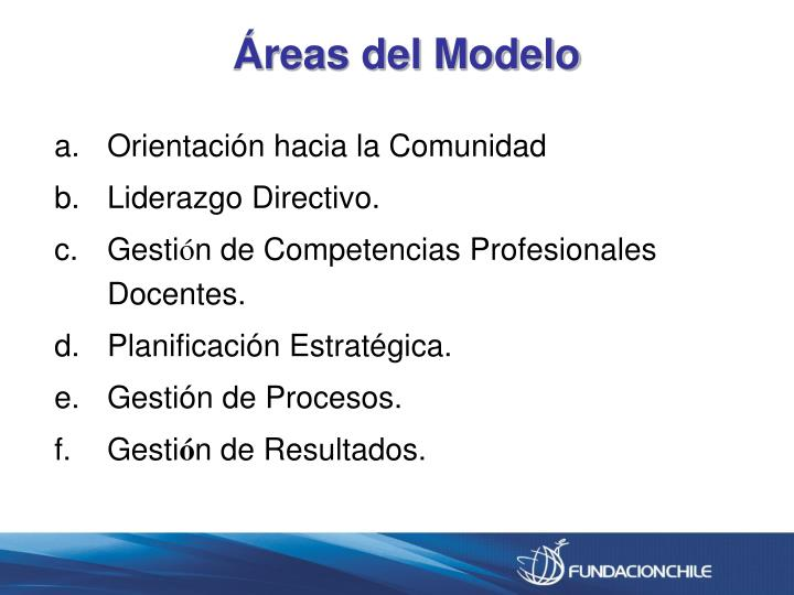 Áreas del Modelo