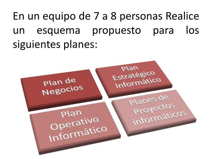 En un equipo de 7 a 8 personas Realice un esquema propuesto para los siguientes planes: