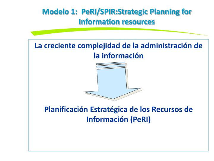 Modelo 1:  PeRI/SPIR:Strategic Planning for Information resources