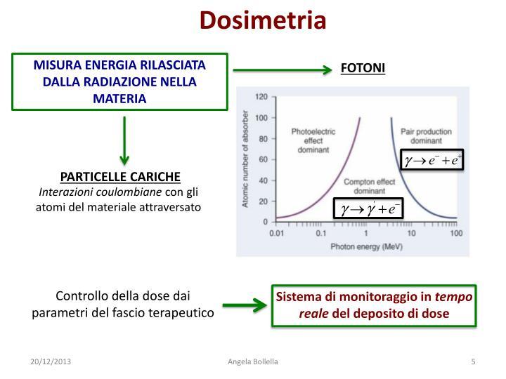 Dosimetria