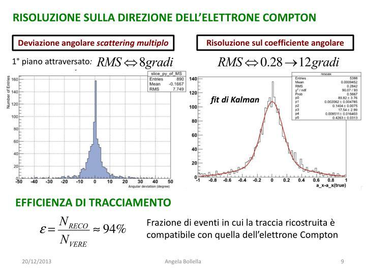 RISOLUZIONE SULLA DIREZIONE DELL'ELETTRONE COMPTON