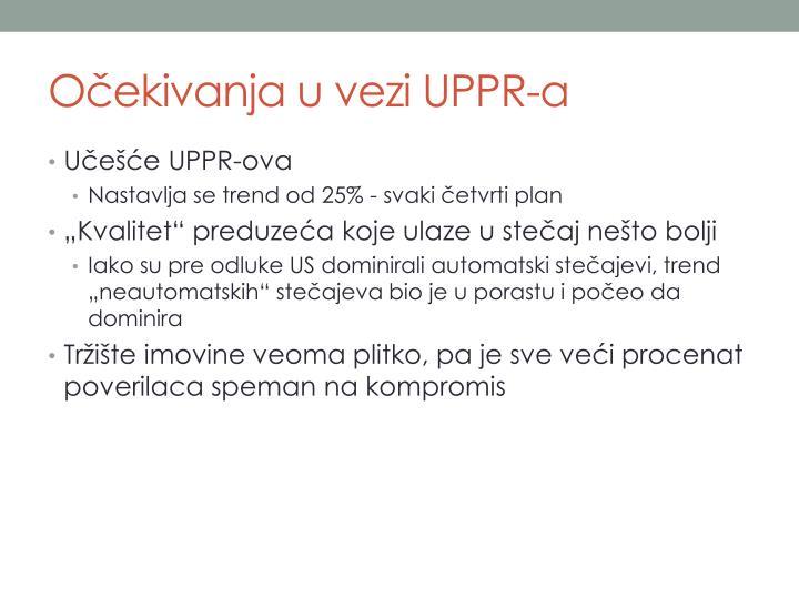 Očekivanja u vezi UPPR-a