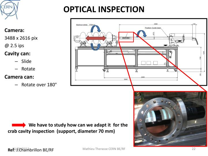 OPTICAL INSPECTION