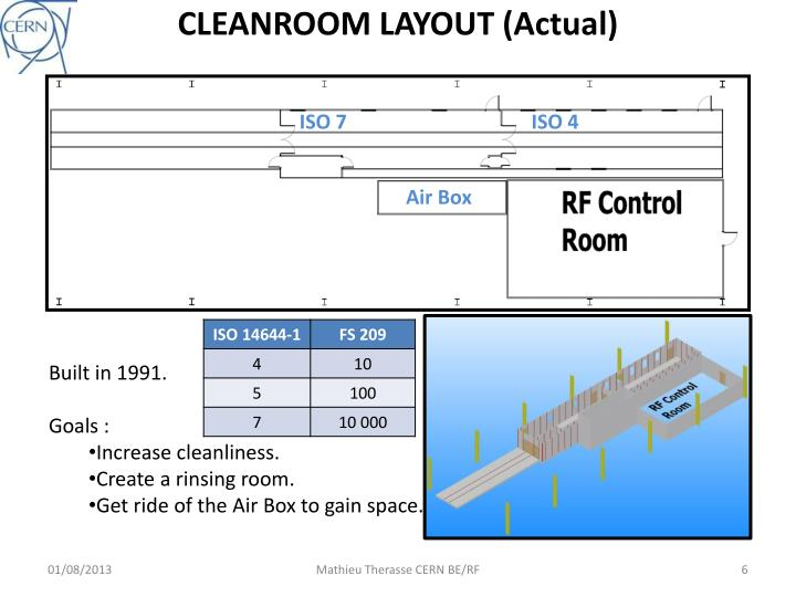CLEANROOM LAYOUT (Actual)