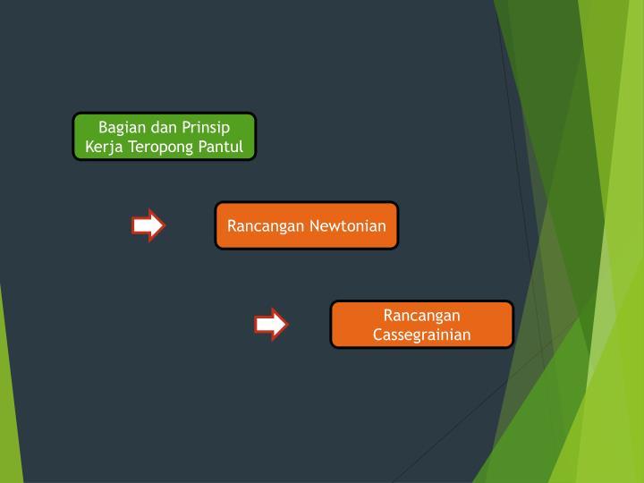 Bagian dan Prinsip Kerja Teropong Pantul