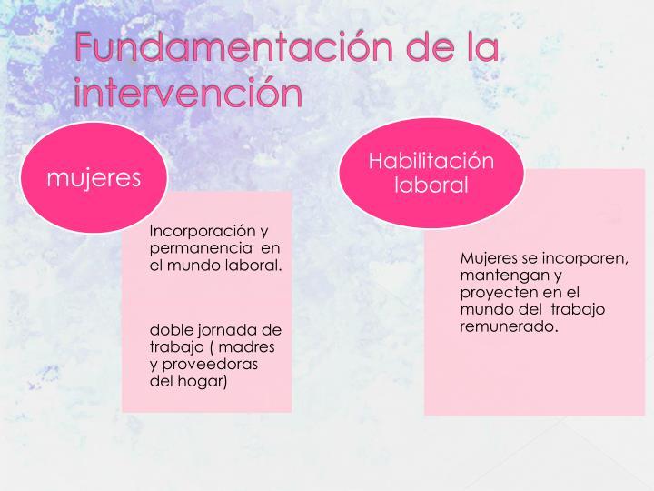 Fundamentación de la intervención