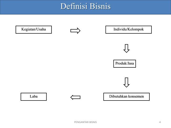 Definisi Bisnis