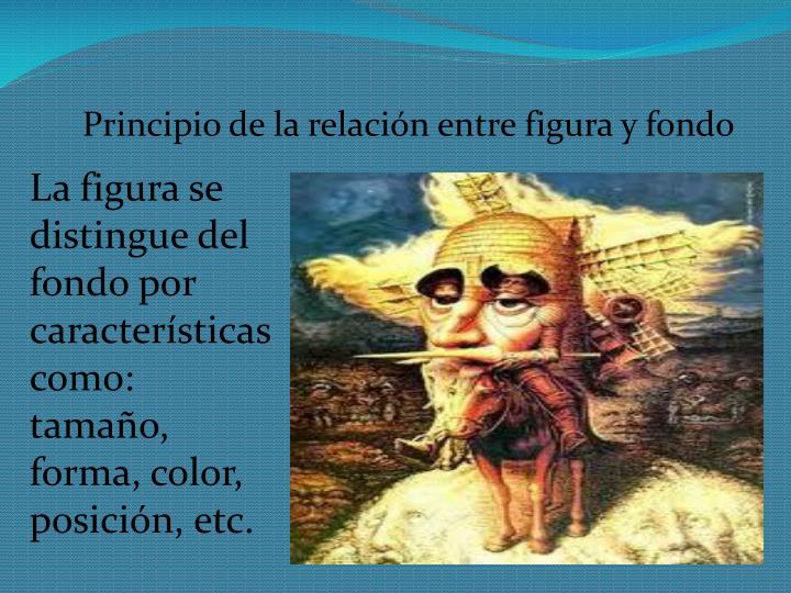Principio de la relación entre figura y fondo