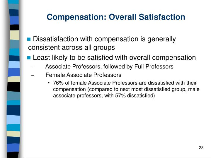 Compensation: Overall Satisfaction