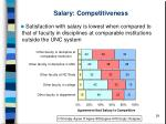 salary competitiveness
