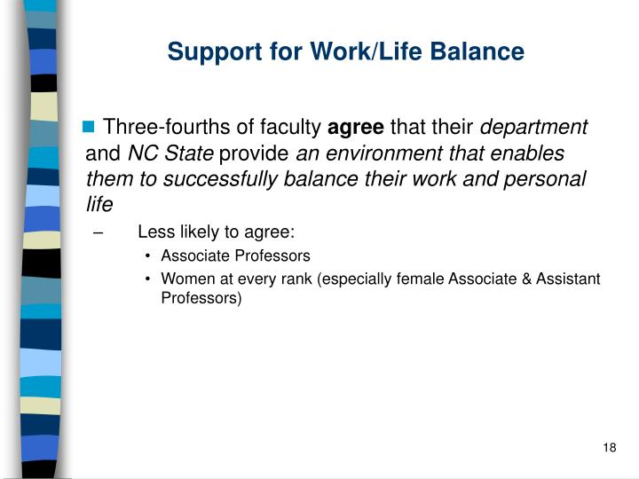 Support for Work/Life Balance