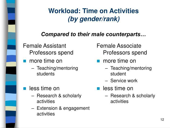 Female Assistant Professors spend