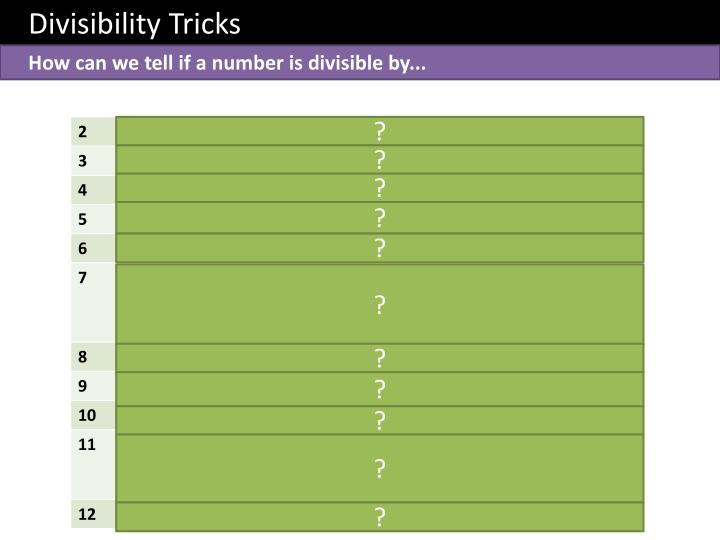 Divisibility Tricks