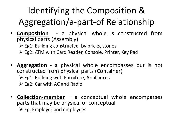 Identifying the Composition & Aggregation/a-part-of Relationship