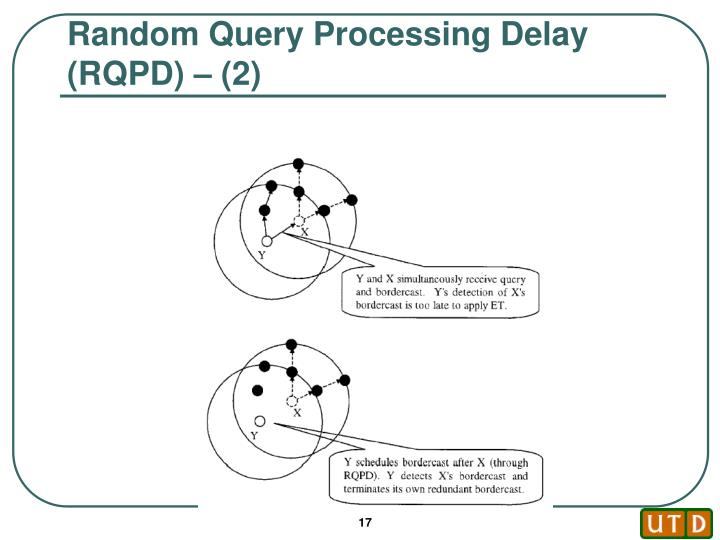 Random Query Processing Delay (RQPD) – (2)