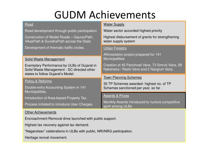 GUDM Achievements