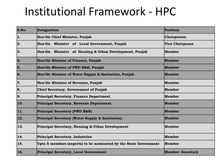 Institutional Framework - HPC