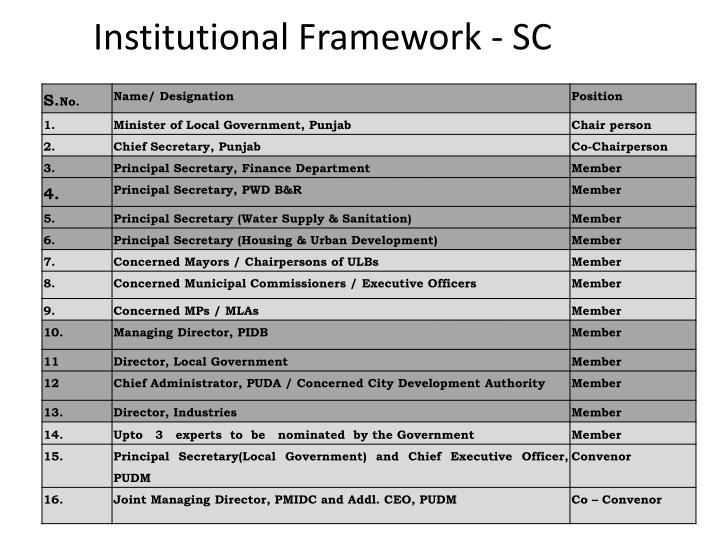 Institutional Framework - SC
