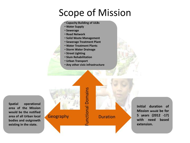 Scope of Mission
