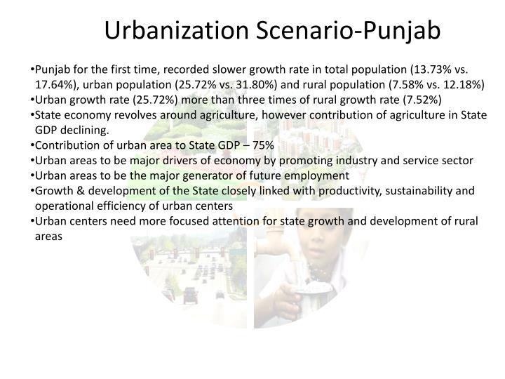 Urbanization Scenario-Punjab