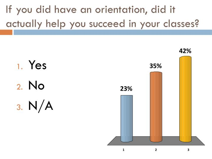 If you did have an orientation, did it actually help you succeed in your classes?