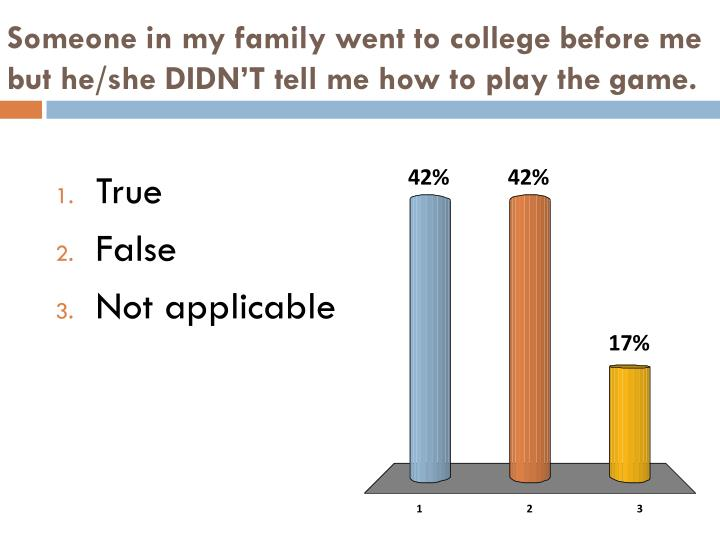 Someone in my family went to college before me but he/she DIDN'T tell me how to play the game.