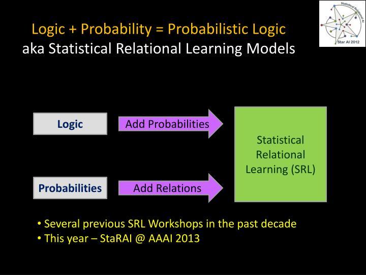 Logic + Probability = Probabilistic Logic