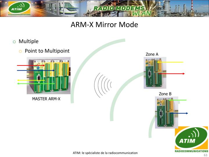 ARM-X Mirror Mode