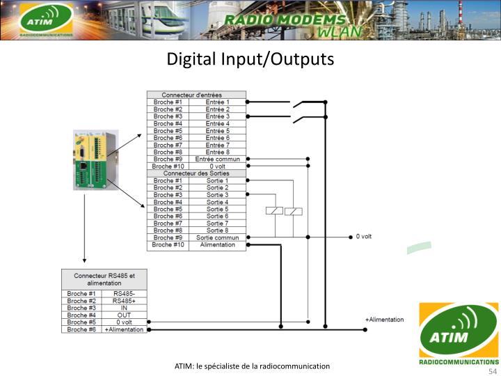 Digital Input/Outputs