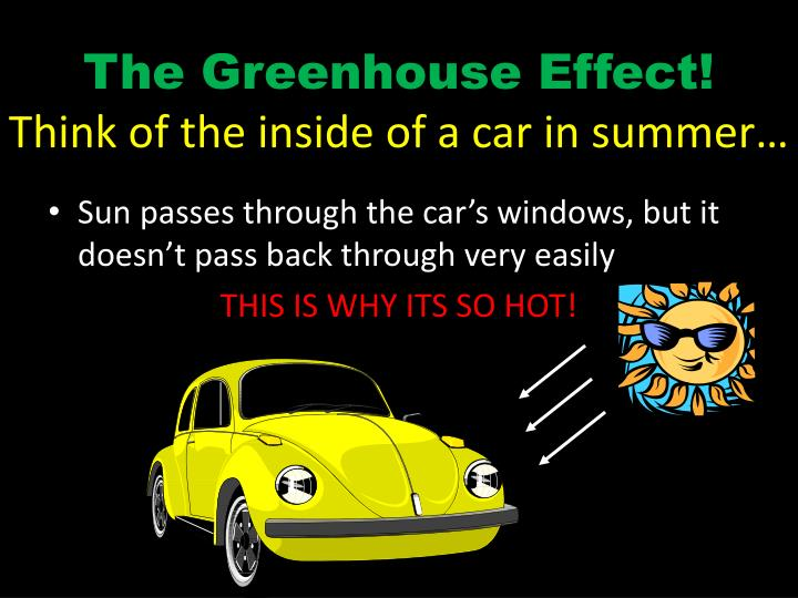 The Greenhouse Effect!