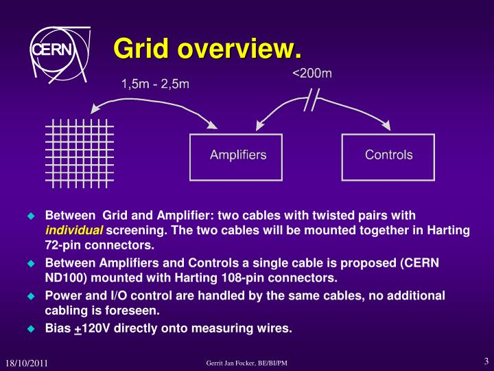 Grid overview.