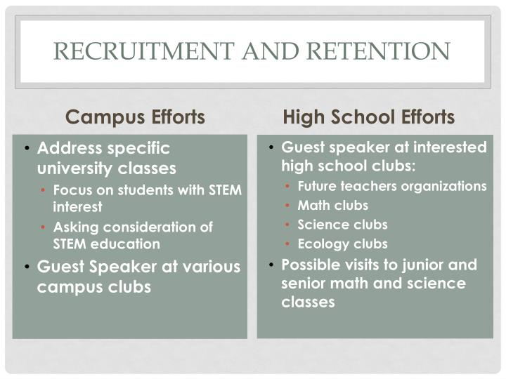 Recruitment and retention