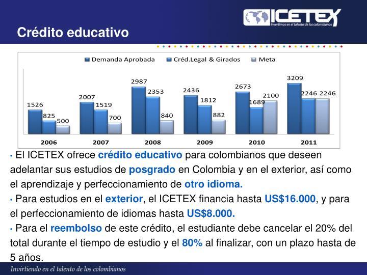 Crédito educativo