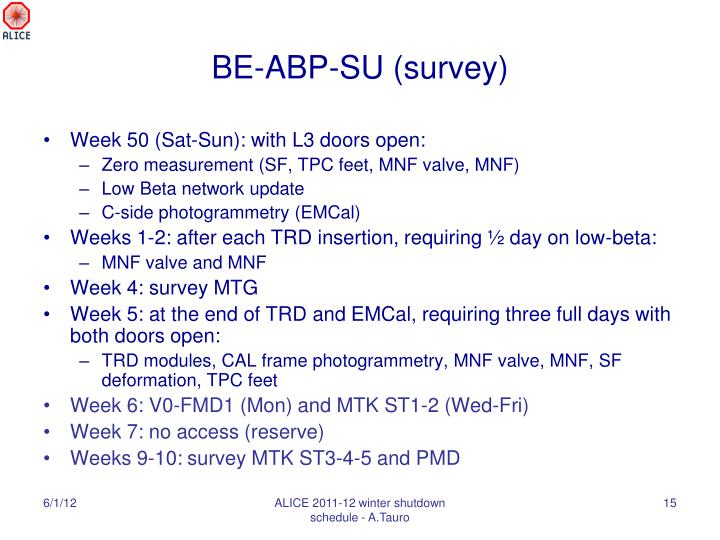 BE-ABP-SU (survey)
