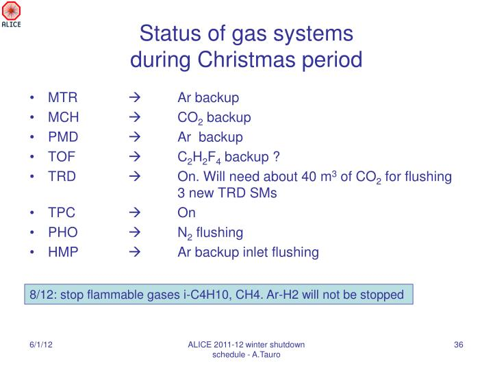 Status of gas systems