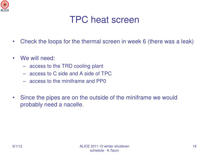 TPC heat screen