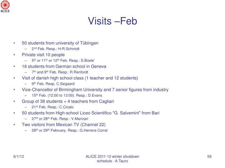 Visits –Feb