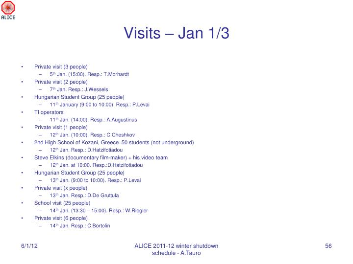 Visits – Jan 1/3