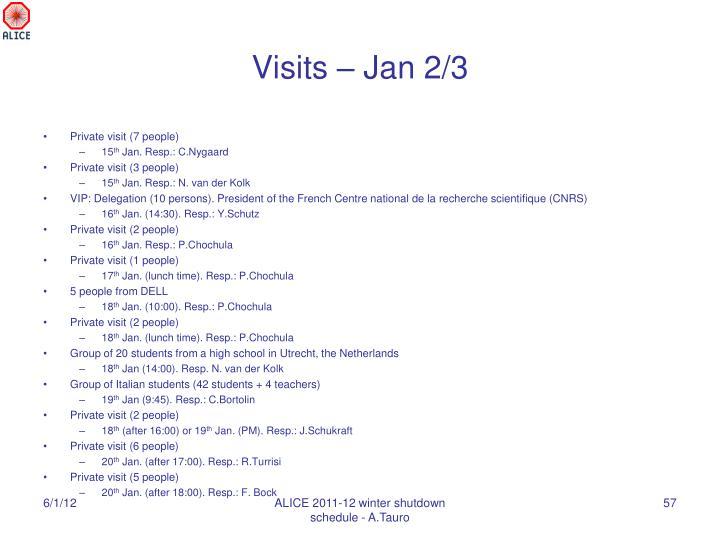 Visits – Jan 2/3