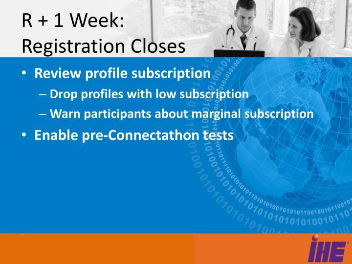 R + 1 Week: Registration Closes