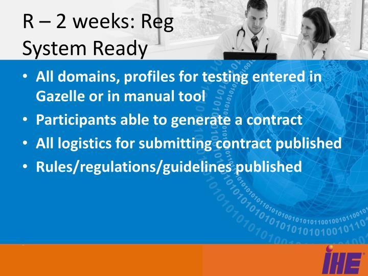 R – 2 weeks: