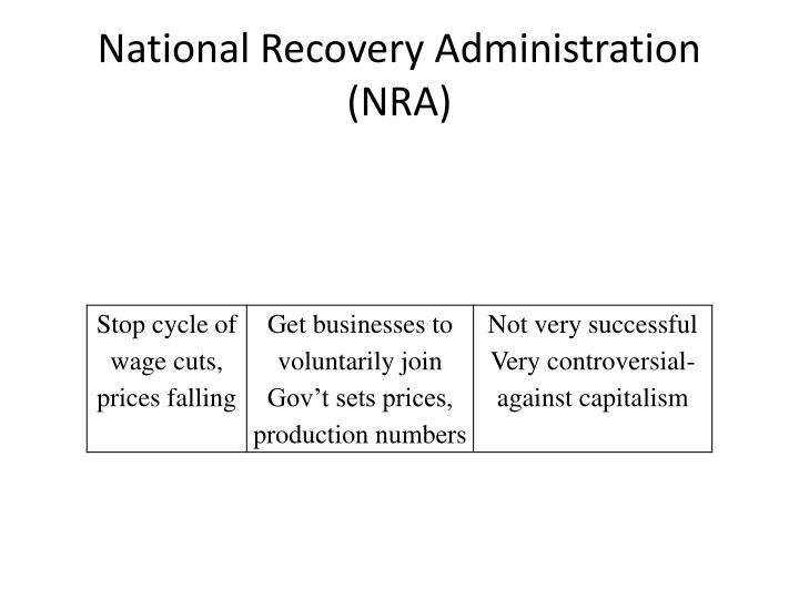 administration essay national recovery