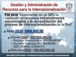 gesti n y administraci n de recursos para la internacionalizaci n1