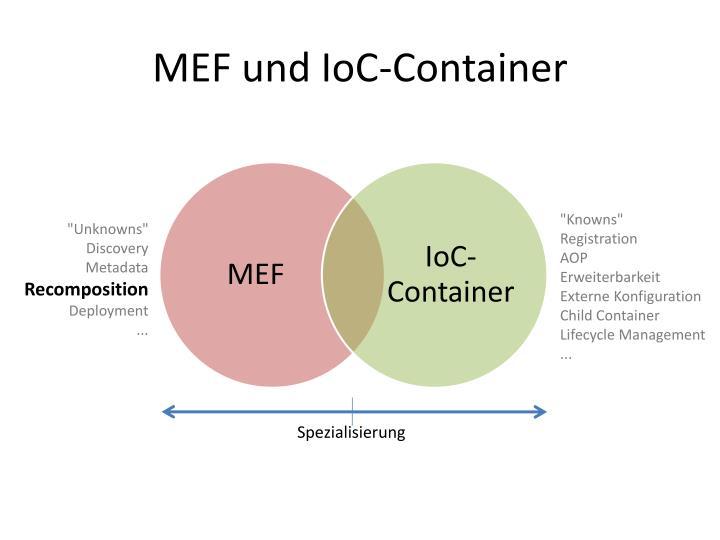 MEF und IoC-Container