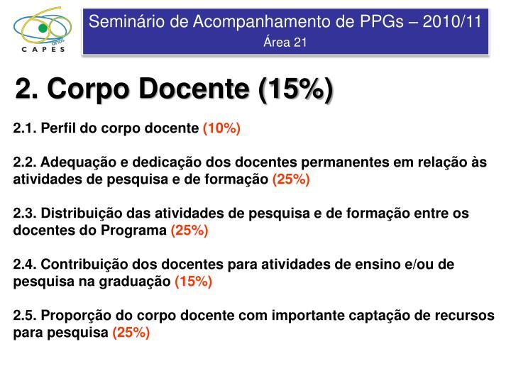2. Corpo Docente (15%)