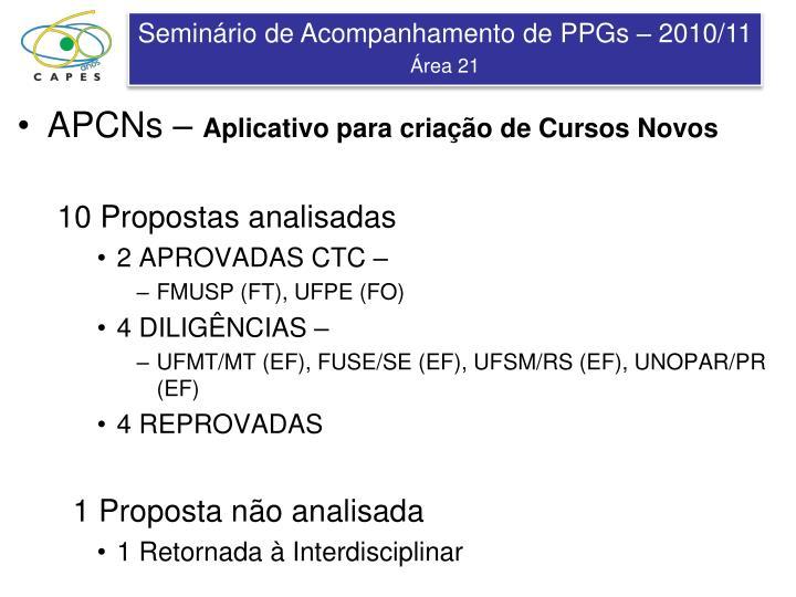 APCNs