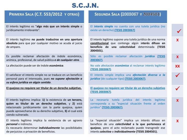 S.C.J.N.