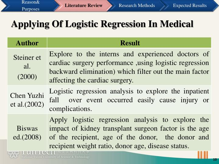 Applying Of Logistic Regression In Medical
