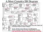 a more complex er diagram