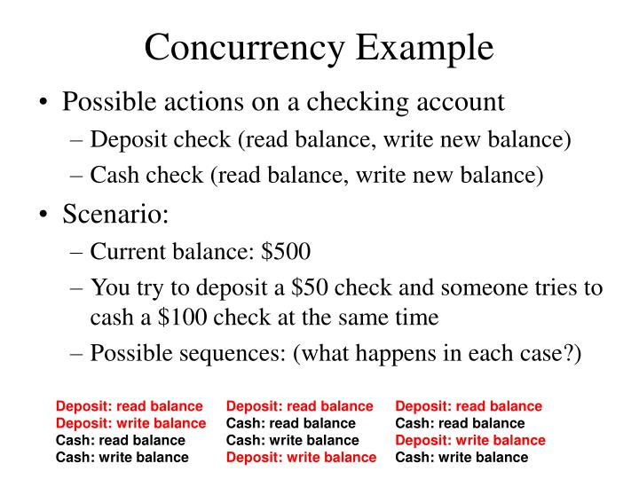 Concurrency Example